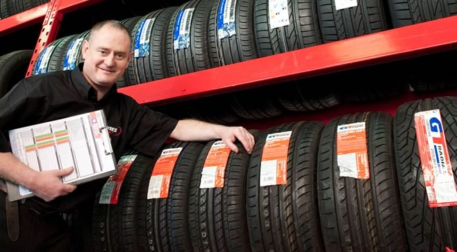 Choosing The Right Tyres Dublin